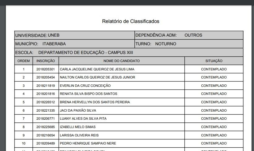 Resultado da seleção do cursinho pré-vestibular gratuito é divulgado. Confira os selecionados do Campus XIII em Itaberaba